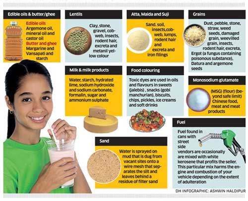 food adulteration essay in english